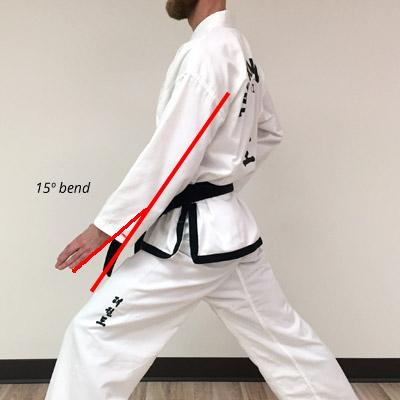 Taekwon-Do low knife-hand block angle