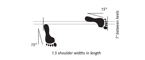 L-stance foot diagram