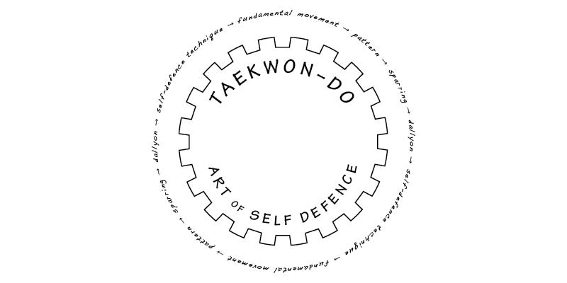 Composition of taekwon-do